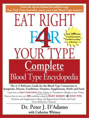 cover image of Eat Right for Your Type Complete Blood Type Encyclopedia