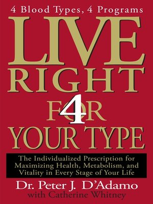 cover image of Live Right 4 Your Type