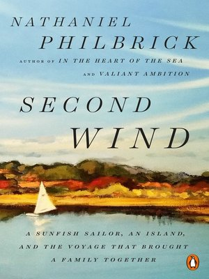 cover image of Second Wind