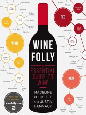 cover image of Wine Folly