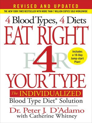 cover image of Eat Right 4 Your Type