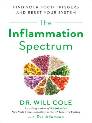 cover image of The Inflammation Spectrum
