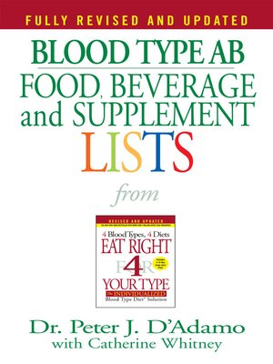 cover image of Blood Type AB Food, Beverage and Supplemental Lists