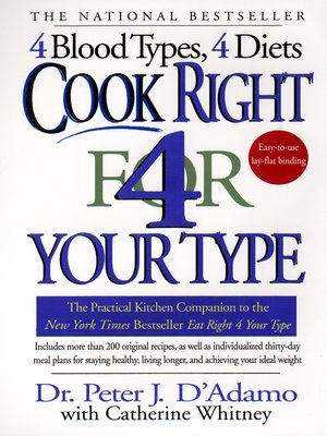 cover image of Cook Right 4 Your Type