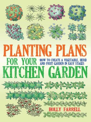 cover image of Planting Plans for Your Kitchen Garden