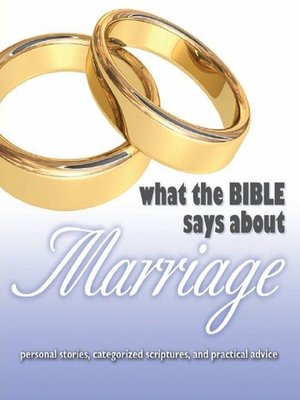 cover image of What the Bible Says About Marriage