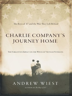 cover image of Charlie Company's Journey Home