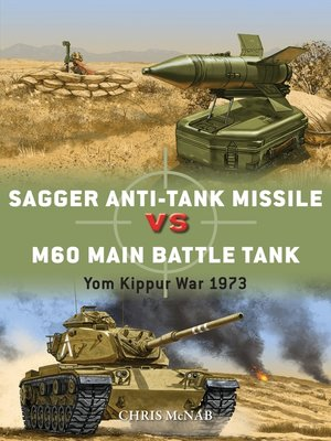 cover image of Sagger Anti-Tank Missile vs M60 Main Battle Tank