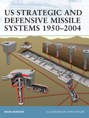 cover image of US Strategic and Defensive Missile Systems 1950-2004