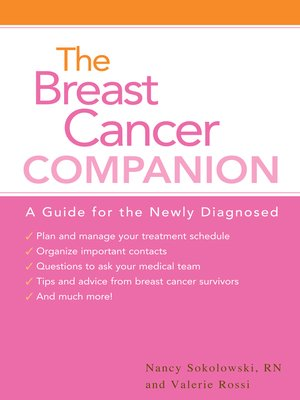 cover image of The Breast Cancer Companion
