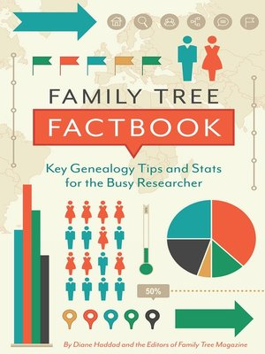 cover image of Family Tree Factbook