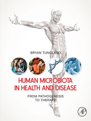 cover image of Human Microbiota in Health and Disease