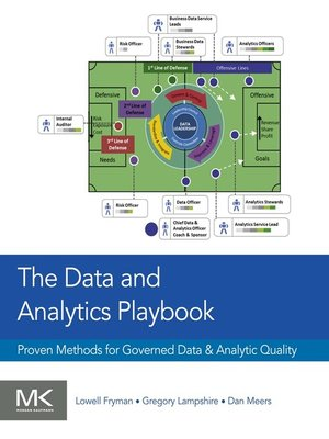 cover image of The Data and Analytics Playbook