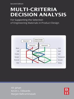 use of multi criteria decision analysis in Use of a multi-decision criteria analysis to support healthcare decision-making for private payers in brazil: development of a model to guide reimbursement decisions.