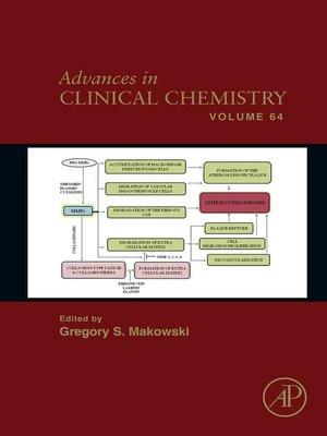 cover image of Advances in Clinical Chemistry, Volume 64