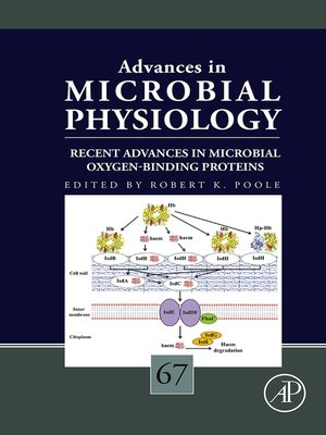 cover image of Recent Advances in Microbial Oxygen-Binding Proteins