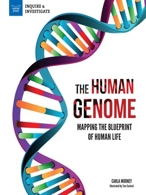 cover image of The Human Genome