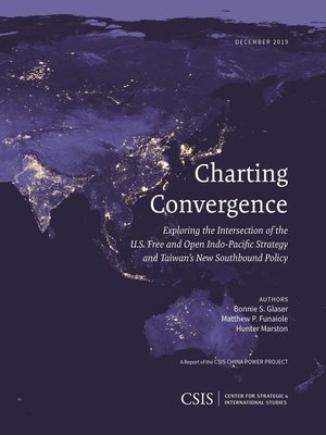 cover image of Charting Convergence