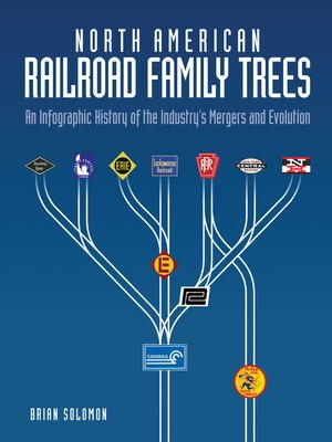 cover image of North American Railroad Family Trees