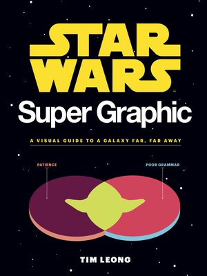 cover image of Star Wars Super Graphic