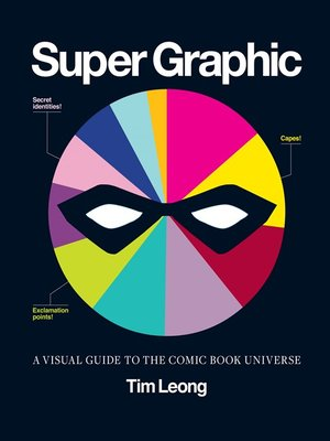 cover image of Super Graphic