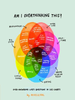 cover image of Am I Overthinking This?