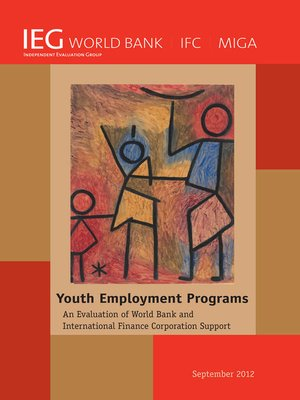 cover image of Youth Employment Programs