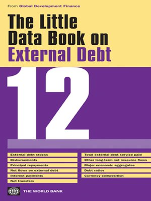 cover image of The Little Data Book on External Debt 2012