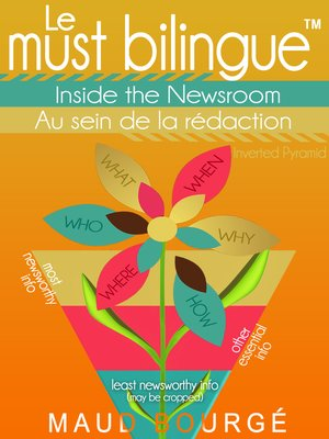 cover image of Le must bilingue<sup>TM</sup>--Au sein de la rédaction