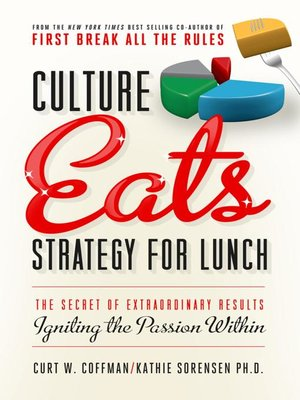 cover image of Culture Eats Strategy for Lunch