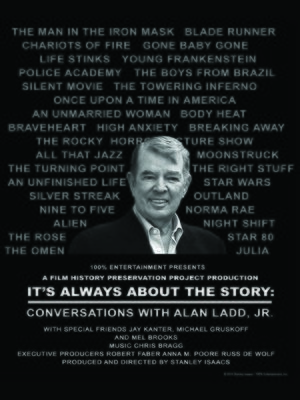 cover image of It's Always About the Story
