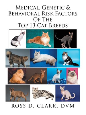 cover image of Medical, Genetic & Behavioral Risk Factors of the Top 13 Cat Breeds