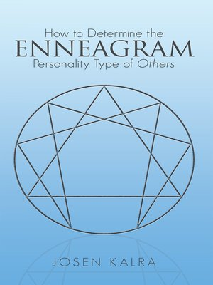 cover image of How to Determine the Enneagram Personality Type of Others