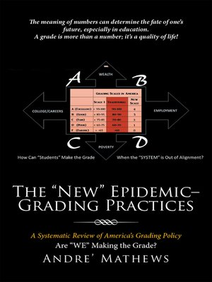 "cover image of The ""New"" Epidemic Grading Practices"