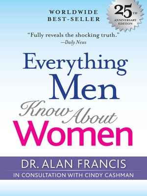 cover image of Everything Men Know About Women