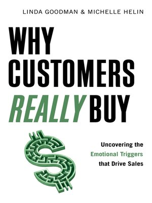 cover image of Why Customers Really Buy