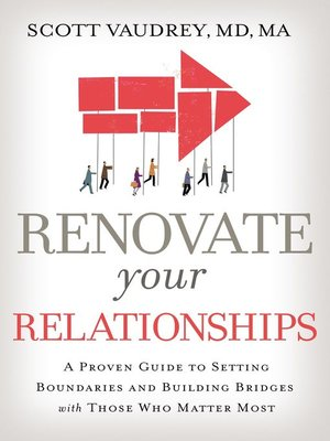 cover image of Renovate Your Relationships
