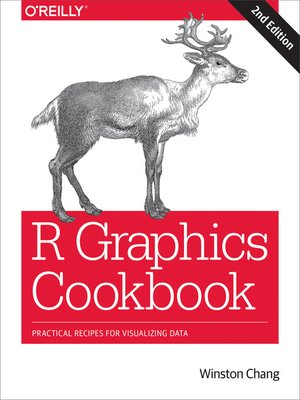 cover image of R Graphics Cookbook