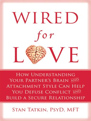 cover image of Wired for Love