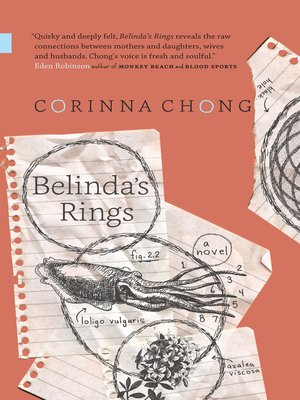 cover image of Belinda's Rings