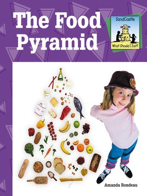 cover image of Food Pyramid