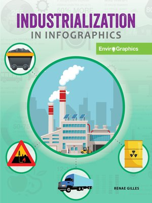 cover image of Industrialization in Infographics
