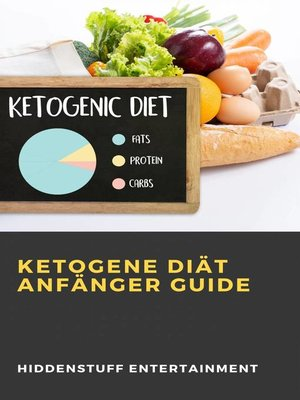 cover image of Ketogene Diät Anfänger Guide