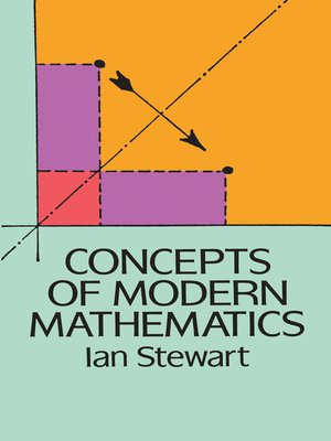 cover image of Concepts of Modern Mathematics