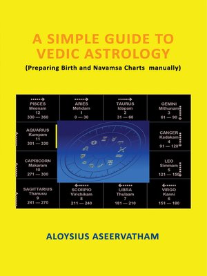 A Simple Guide To Vedic Astrology By Aloysius Aseervatham