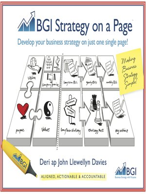 cover image of BGI Strategy On a Page