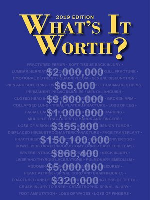cover image of What's It Worth?