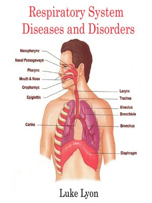 cover image of Respiratory System Diseases and Disorders