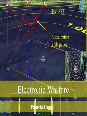 cover image of Electronic Warfare