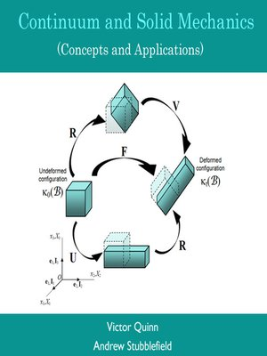 cover image of Continuum and Solid Mechanics